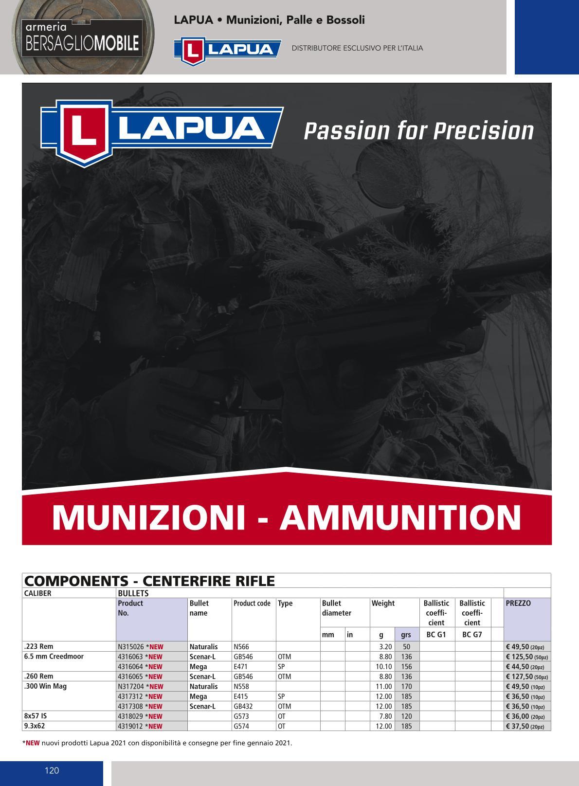 munizioni lapua 1